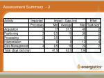 assessment summary 2