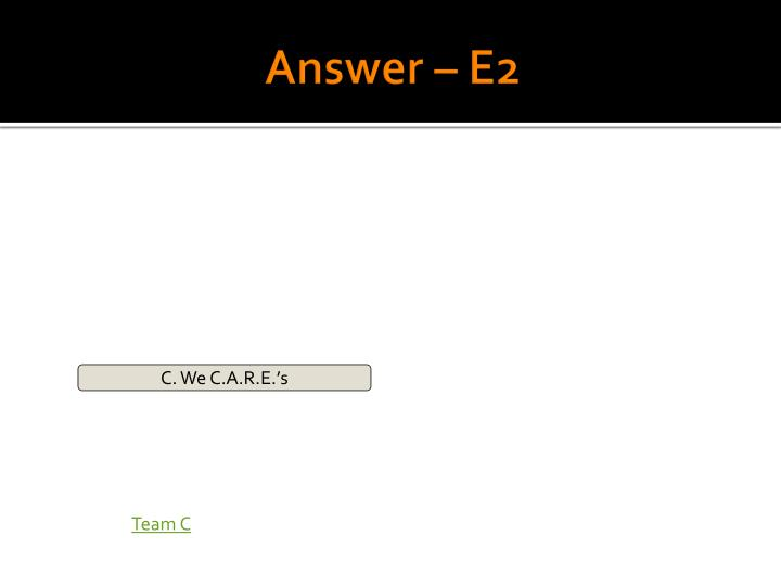 Answer – E2