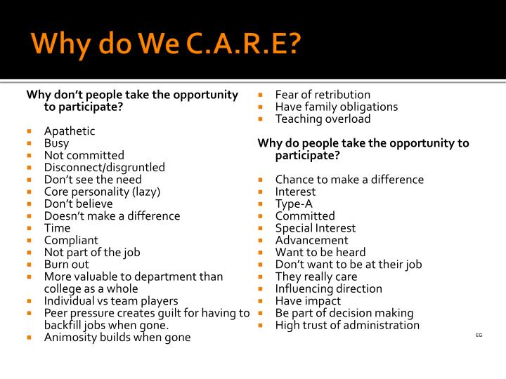 Why do We C.A.R.E?