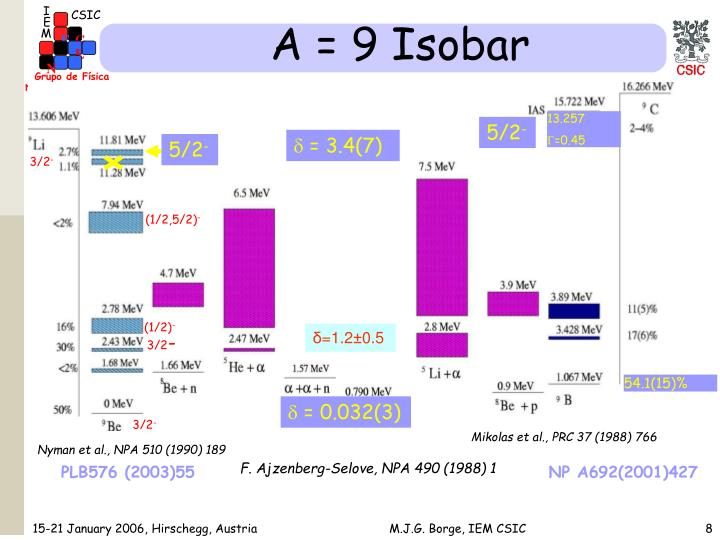 A = 9 Isobar
