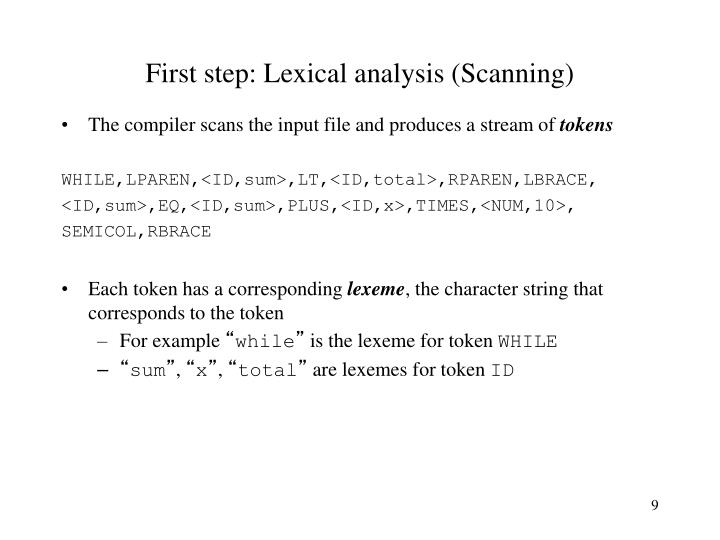 First step: Lexical analysis (Scanning)
