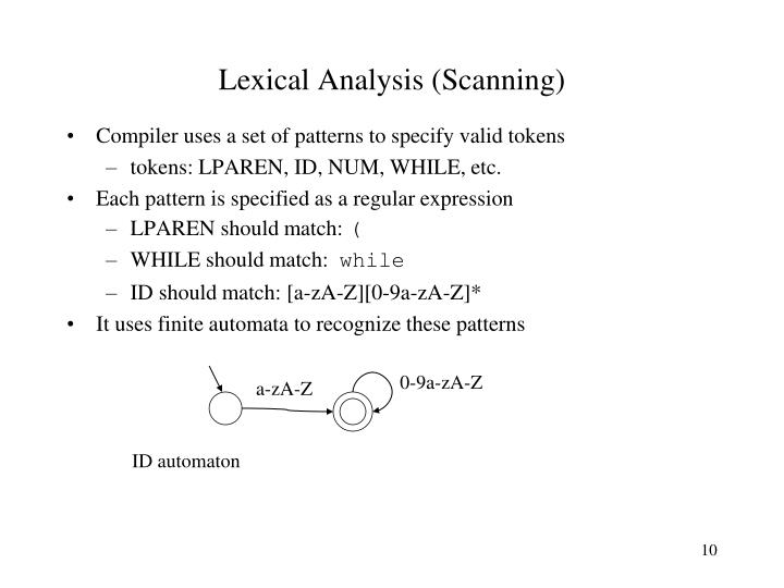 Lexical Analysis (Scanning)