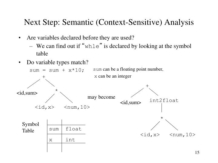 Next Step: Semantic (Context-Sensitive) Analysis