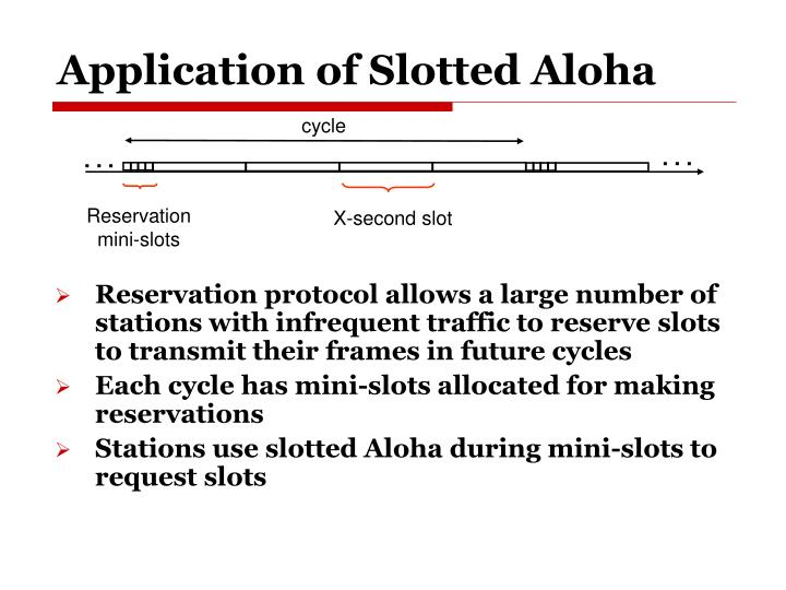 Application of Slotted Aloha