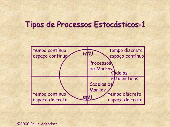 Tipos de Processos Estocásticos-1