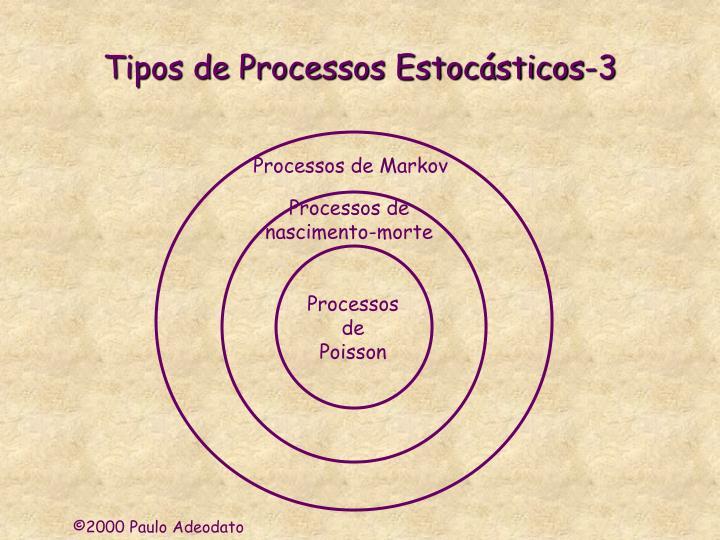 Tipos de Processos Estocásticos-3