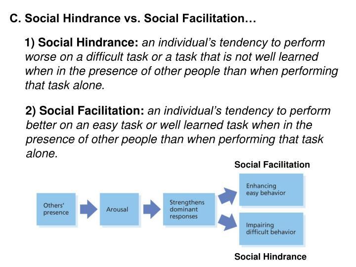 C. Social Hindrance vs. Social Facilitation…