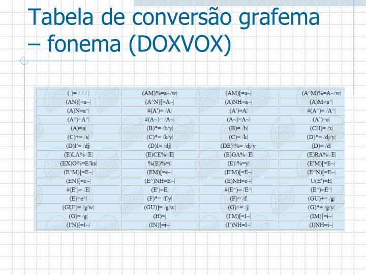 Tabela de conversão grafema – fonema (DOXVOX)