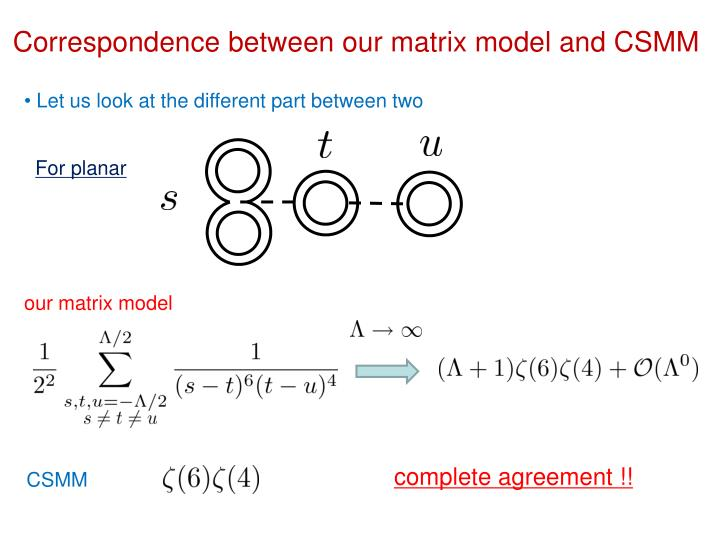 Correspondence between our matrix model and CSMM