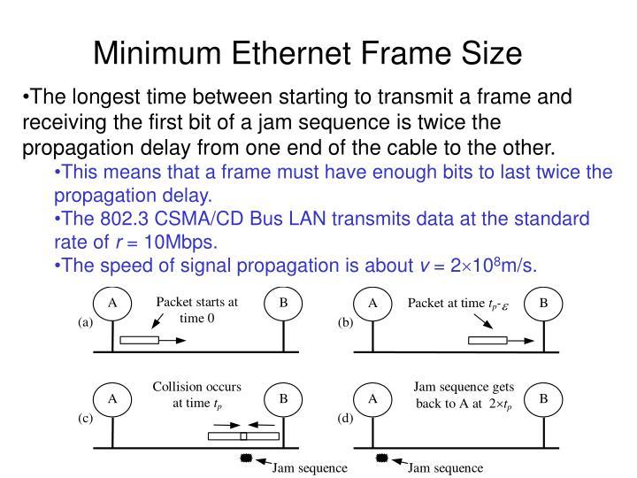Minimum Ethernet Frame Size