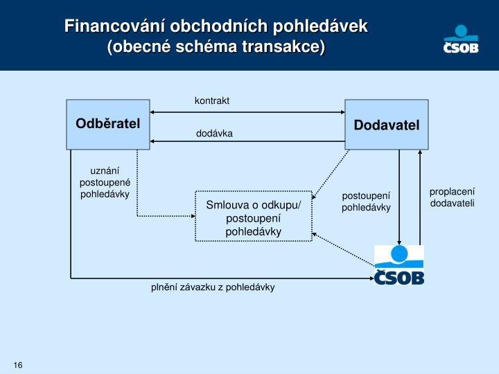 Financování obchodních pohledávek