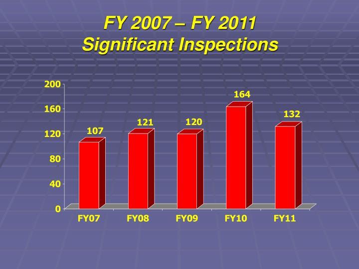 FY 2007 – FY 2011