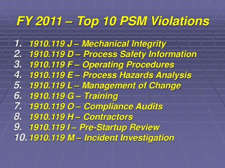 FY 2011 – Top 10 PSM Violations