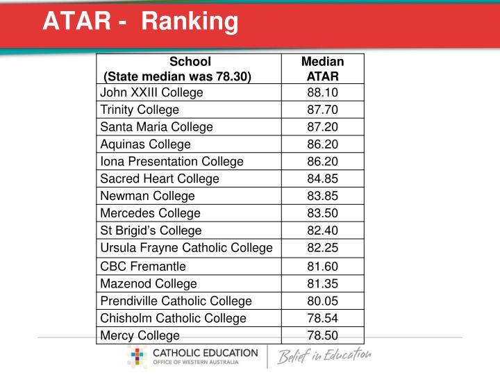 ATAR -  Ranking