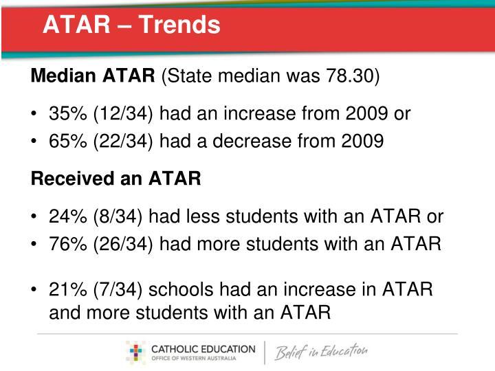 ATAR – Trends