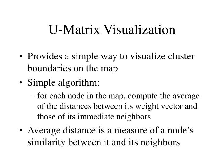 U-Matrix Visualization