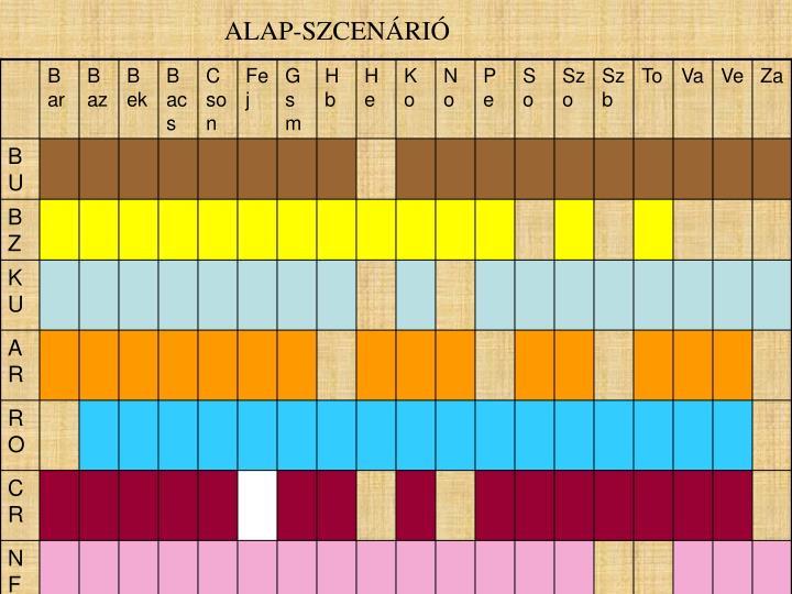 ALAP-SZCENÁRIÓ