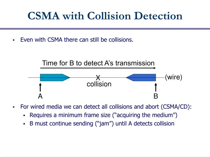 CSMA with Collision Detection