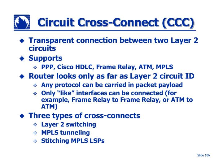 Circuit Cross-Connect (CCC)