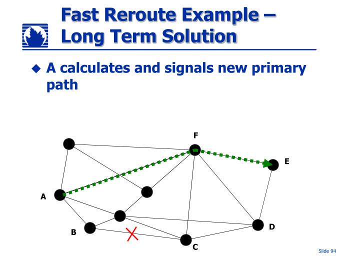 Fast Reroute Example –