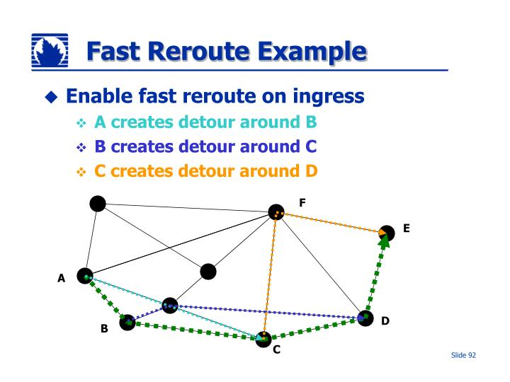 Fast Reroute Example