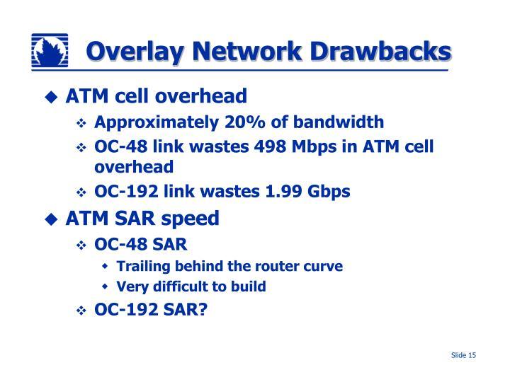 Overlay Network Drawbacks