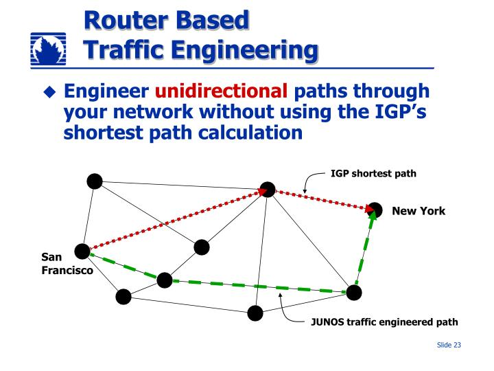 Router Based