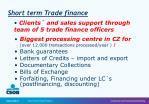 short term trade finance