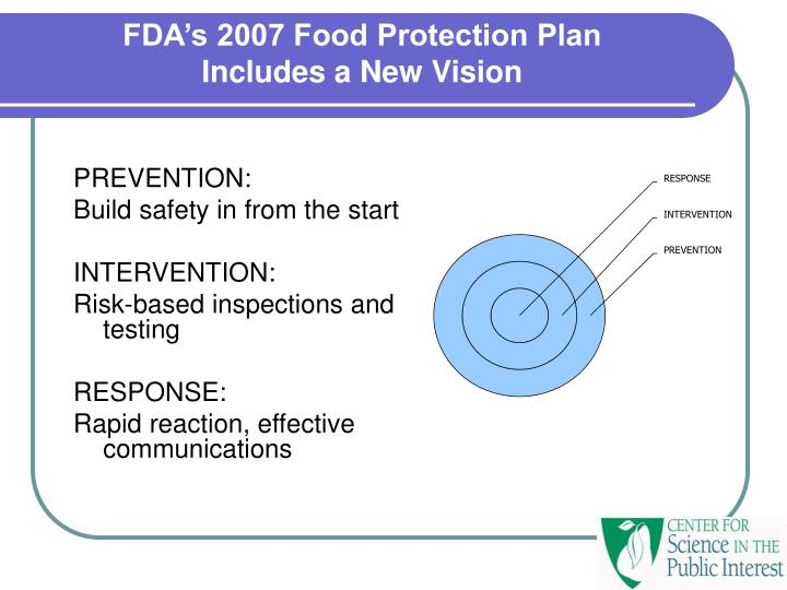 FDA's 2007 Food Protection Plan