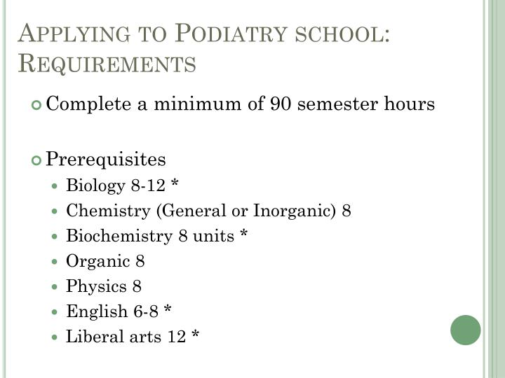 Applying to Podiatry school: Requirements