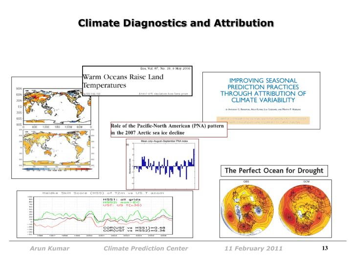 Climate Diagnostics and Attribution