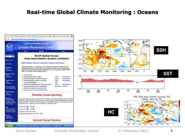 Real-time Global Climate Monitoring : Oceans