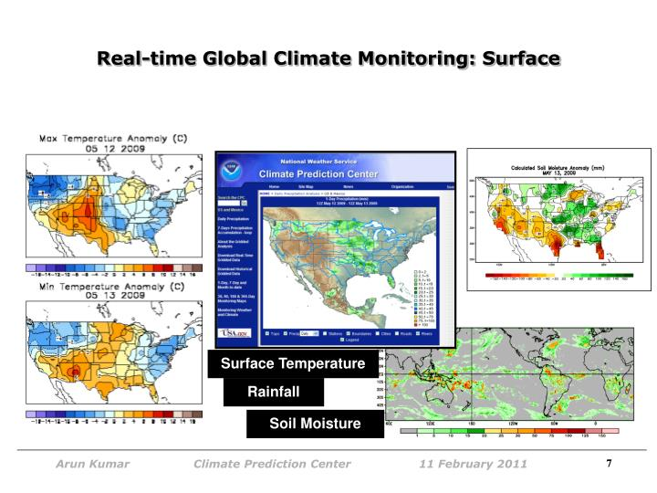 Real-time Global Climate Monitoring: Surface