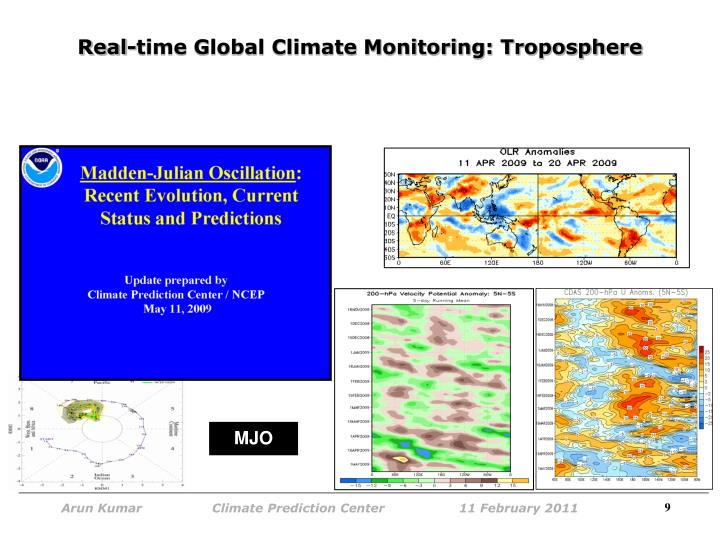 Real-time Global Climate Monitoring: Troposphere