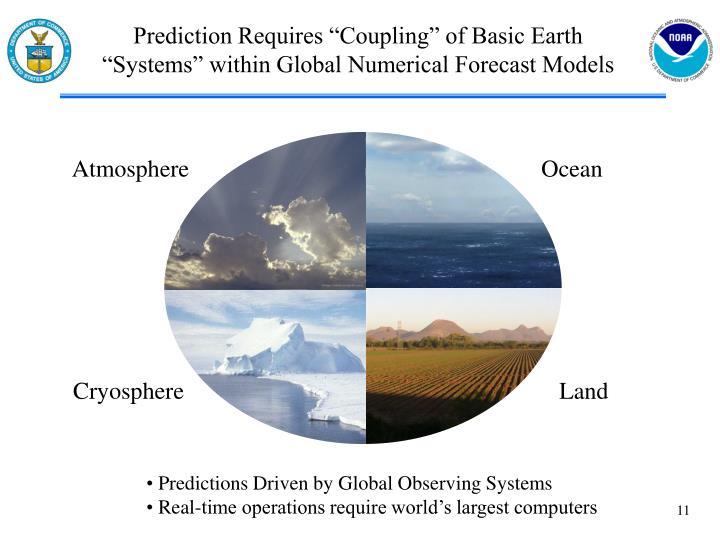 "Prediction Requires ""Coupling"" of Basic Earth ""Systems"" within Global Numerical Forecast Models"