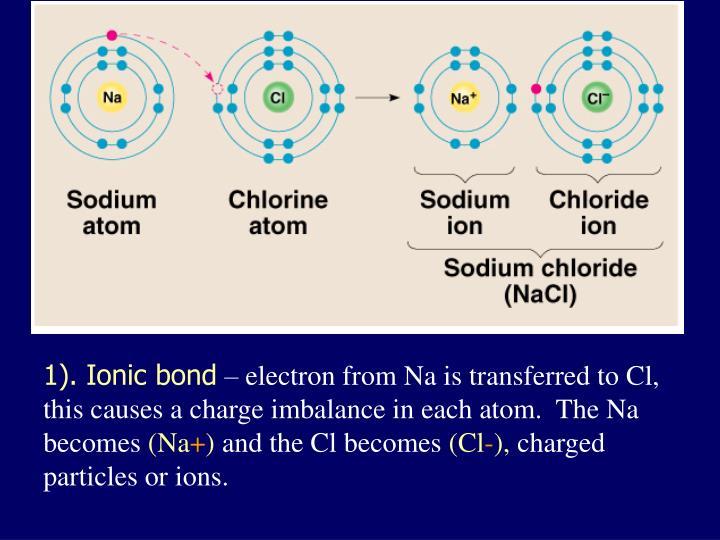 1). Ionic bond