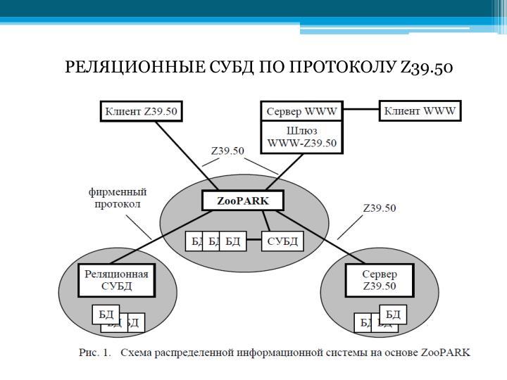 РЕЛЯЦИОННЫЕ СУБД ПО ПРОТОКОЛУ Z39.50