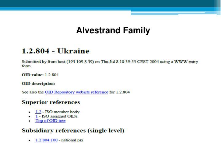 Alvestrand Family