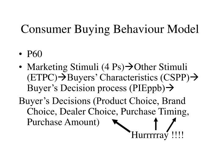 Consumer Buying Behaviour Model
