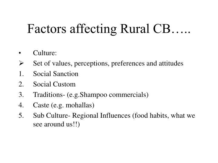 Factors affecting Rural CB…..