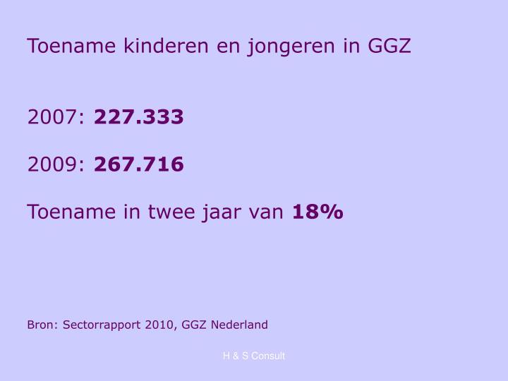 Toename kinderen en jongeren in GGZ