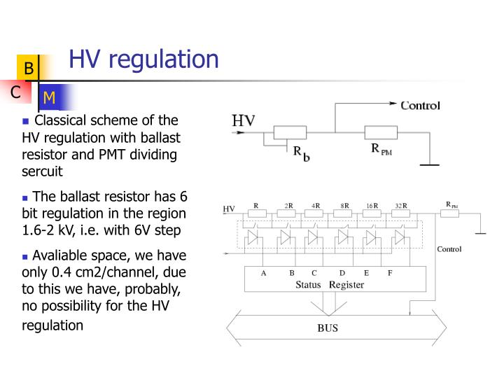 HV regulation