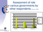 assessment of role various governments by other respondents source cstm