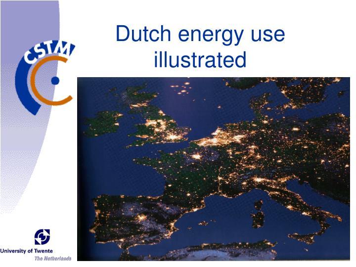 Dutch energy use illustrated