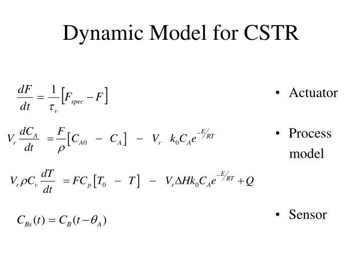 Dynamic Model for CSTR
