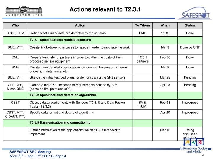 Actions relevant to T2.3.1