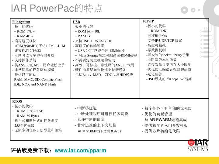 IAR PowerPac