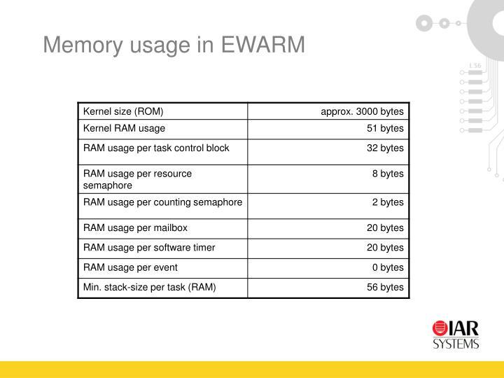 Memory usage in EWARM