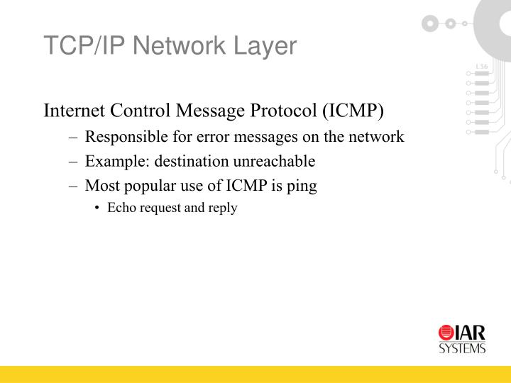 TCP/IP Network Layer