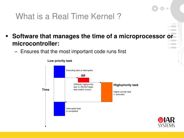 What is a Real Time Kernel ?